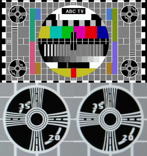 ABC test pattern