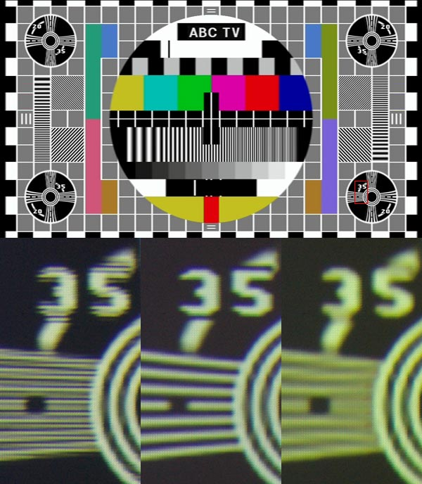 ABC test pattern