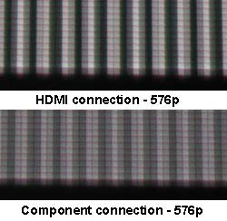 HDMI vs Component Video